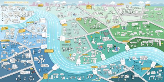 Die neue Energiewelt – ein visuelles Protokoll zur #HBEnergie
