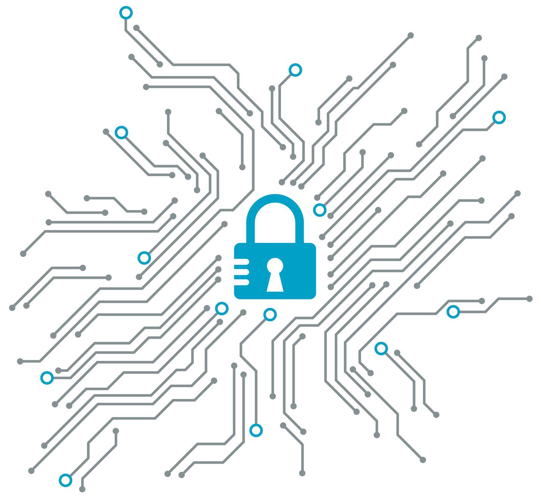Cybersecurity in der Industrie 4.0