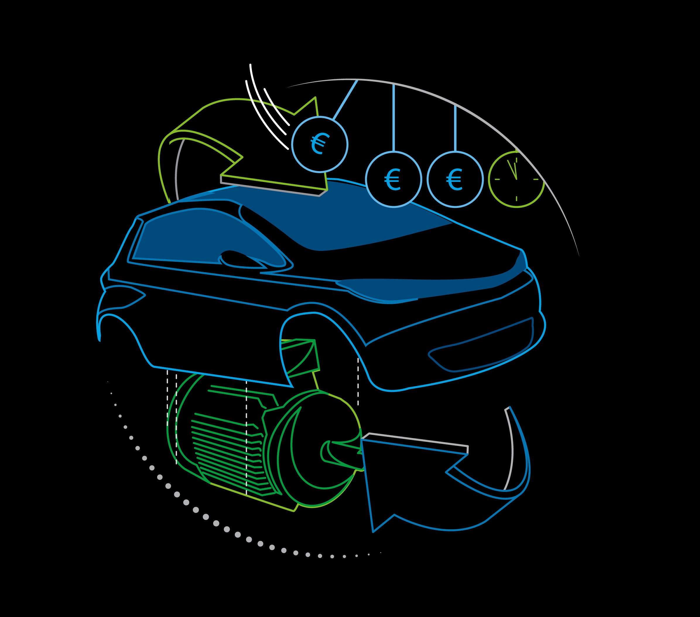 Deloitte Automotive Value Chain Studie Cover Visual